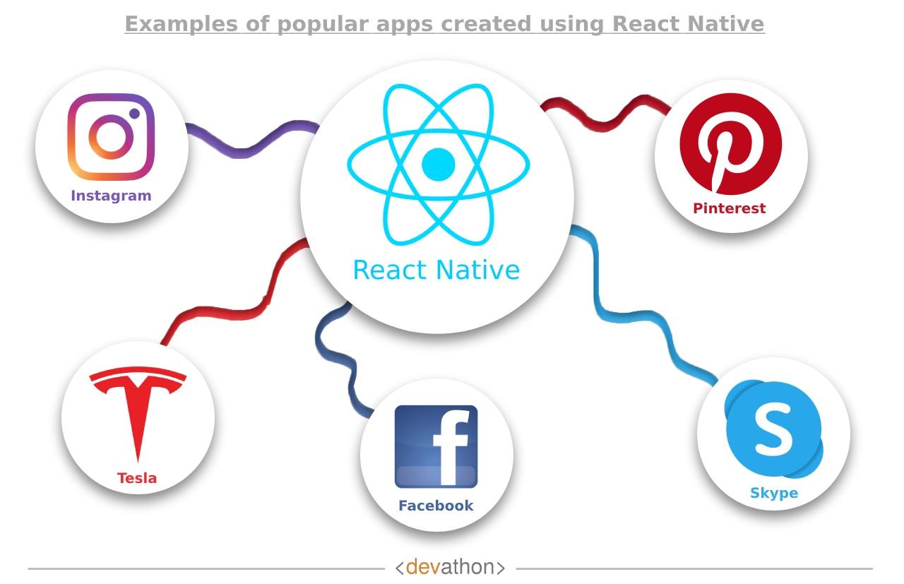 React Native Apps devathon