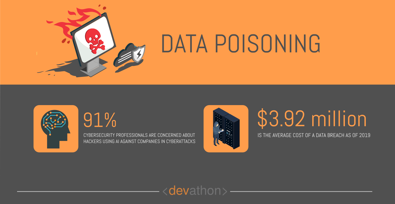 data-poisoning-dangers-of-ai-devathon