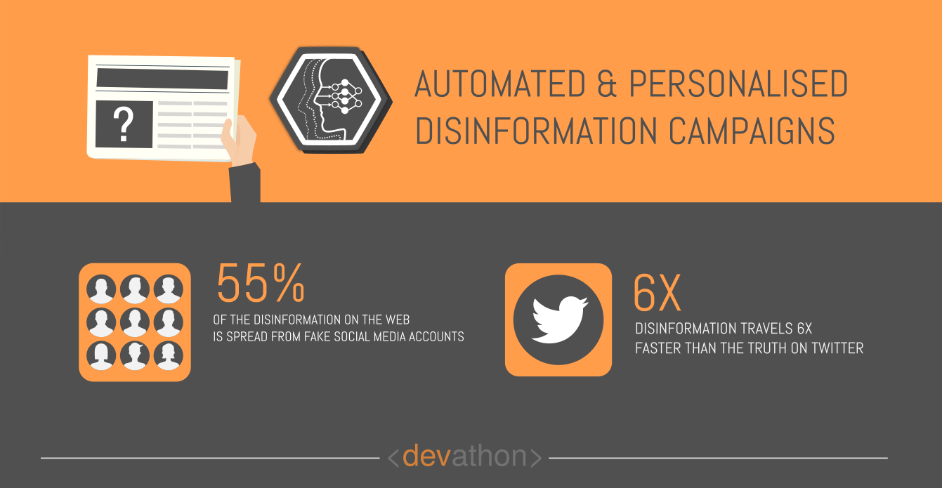disinformation-dangers-of-ai-devathon