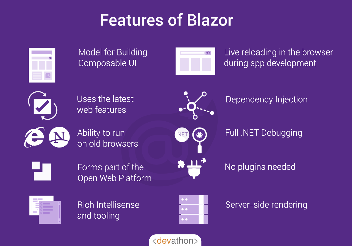 features-blazor-vs-angular-vs-react-vs-vue-devathon