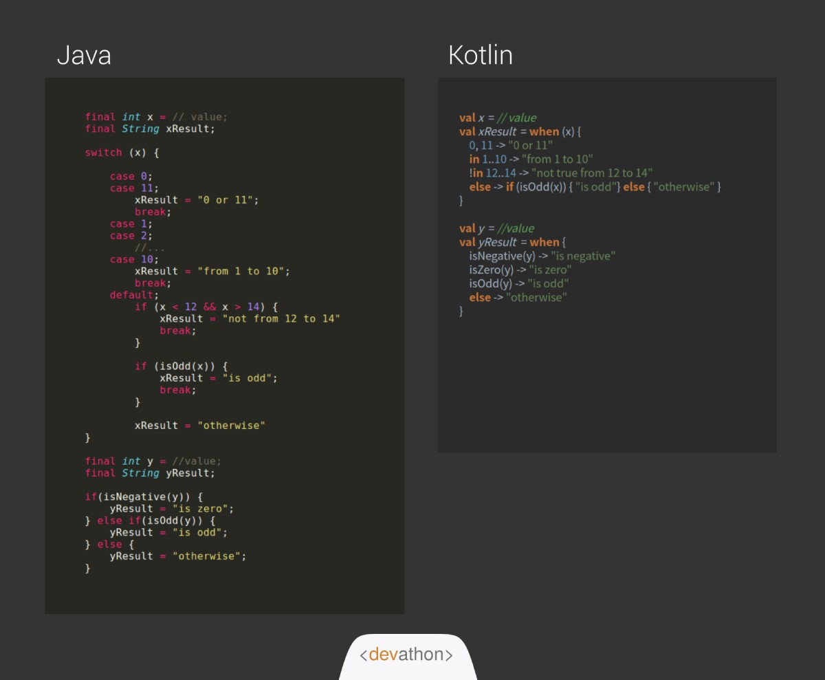 kotlin-vs-java-devathon