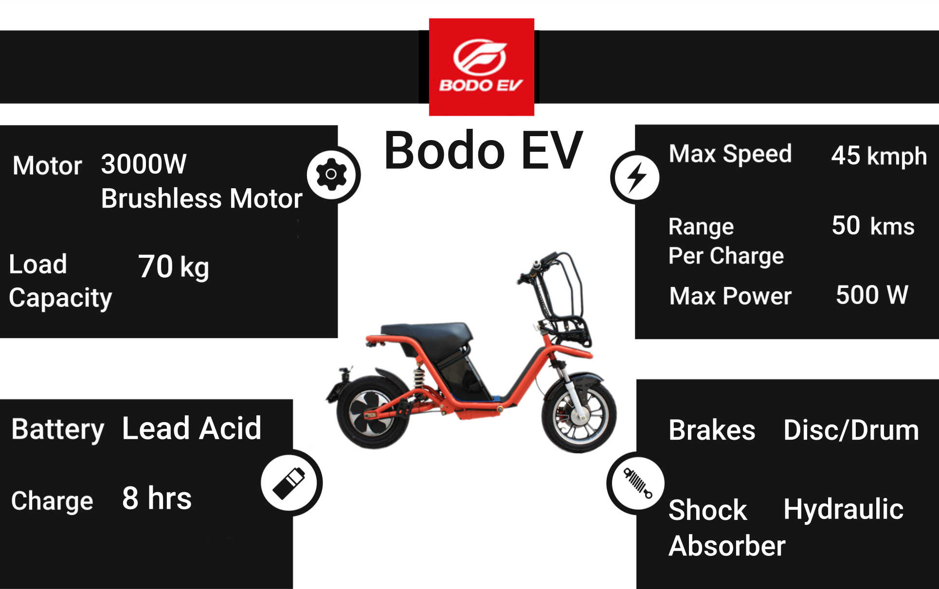 bodo-best-electric-bikes-scooters