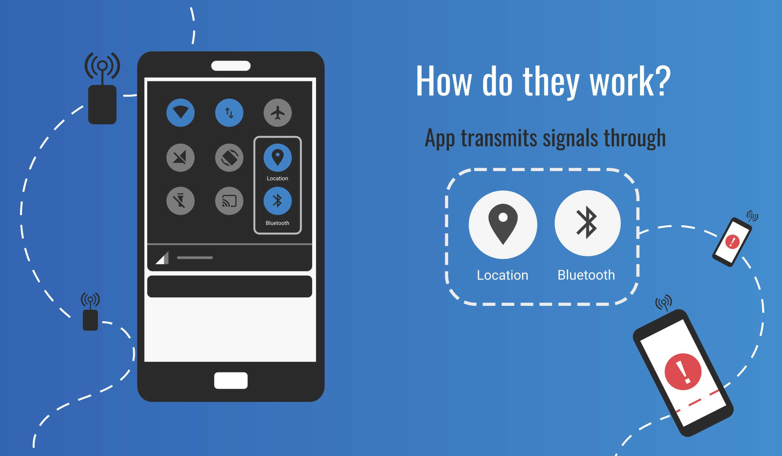 contact-tracing-app-devathon-