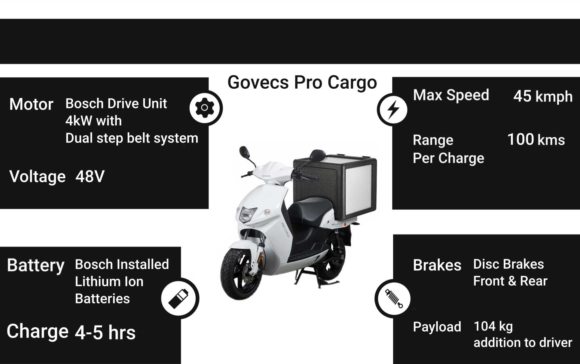 govecs-best-electric-bikes-scooters