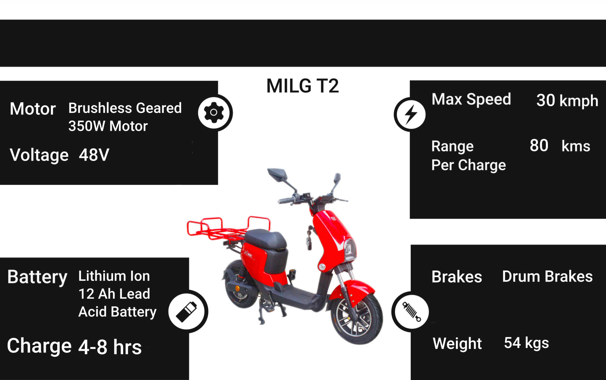 milg-best-electric-bikes-scooters