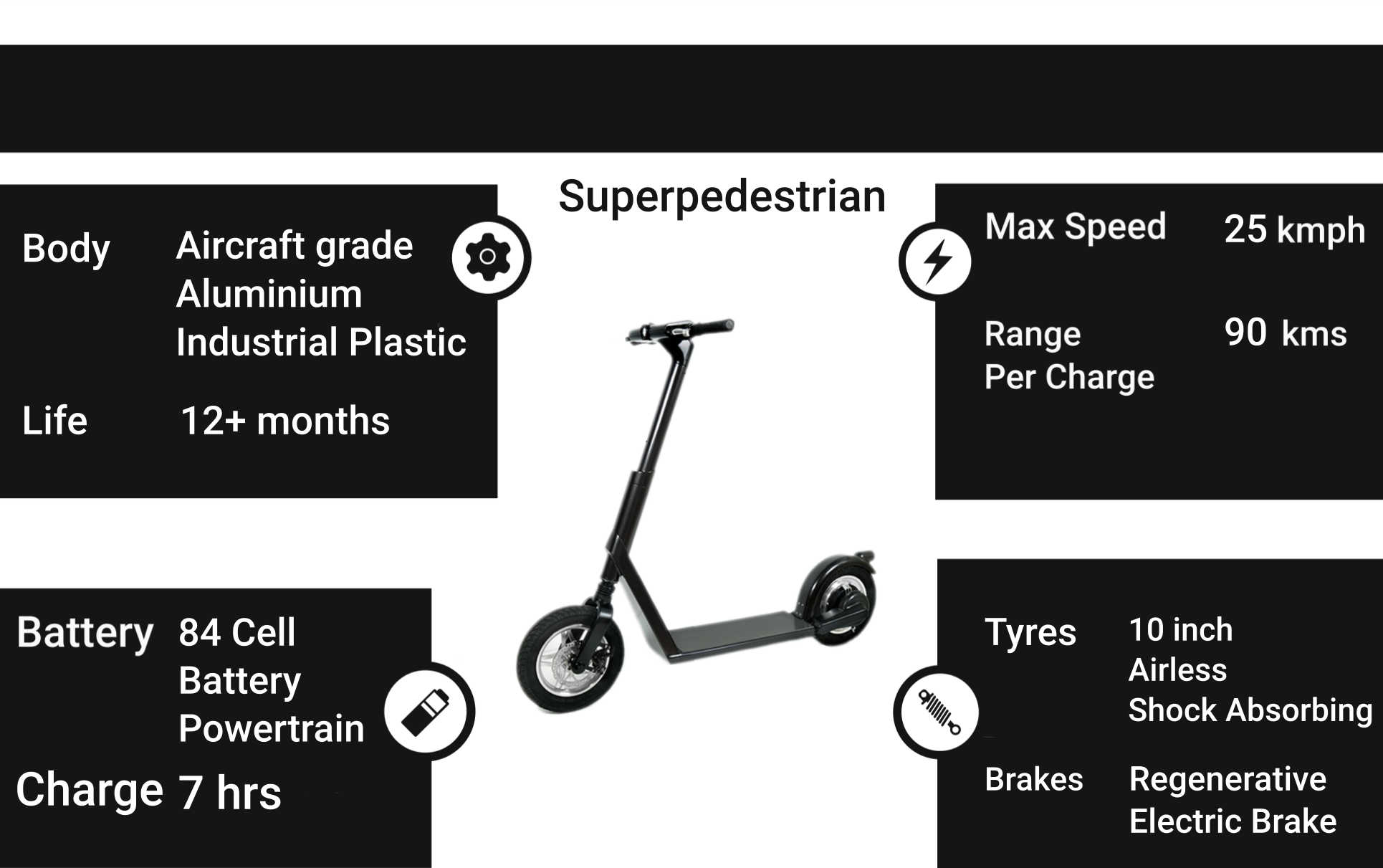 superped-best-electric-bikes-scooters