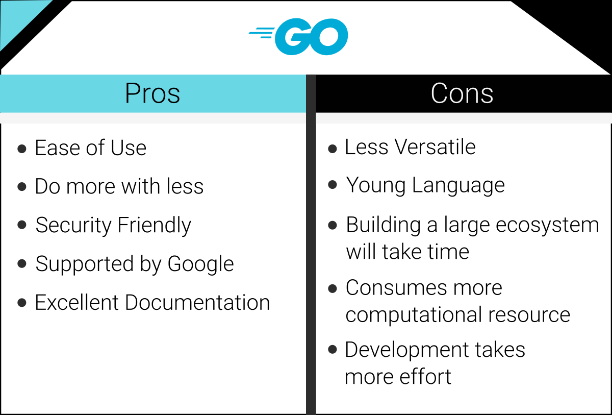 go-pros-and-cons