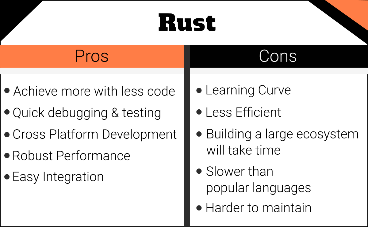 rust-pros-and-cons