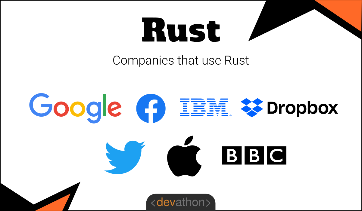 rust-vs-go-companies