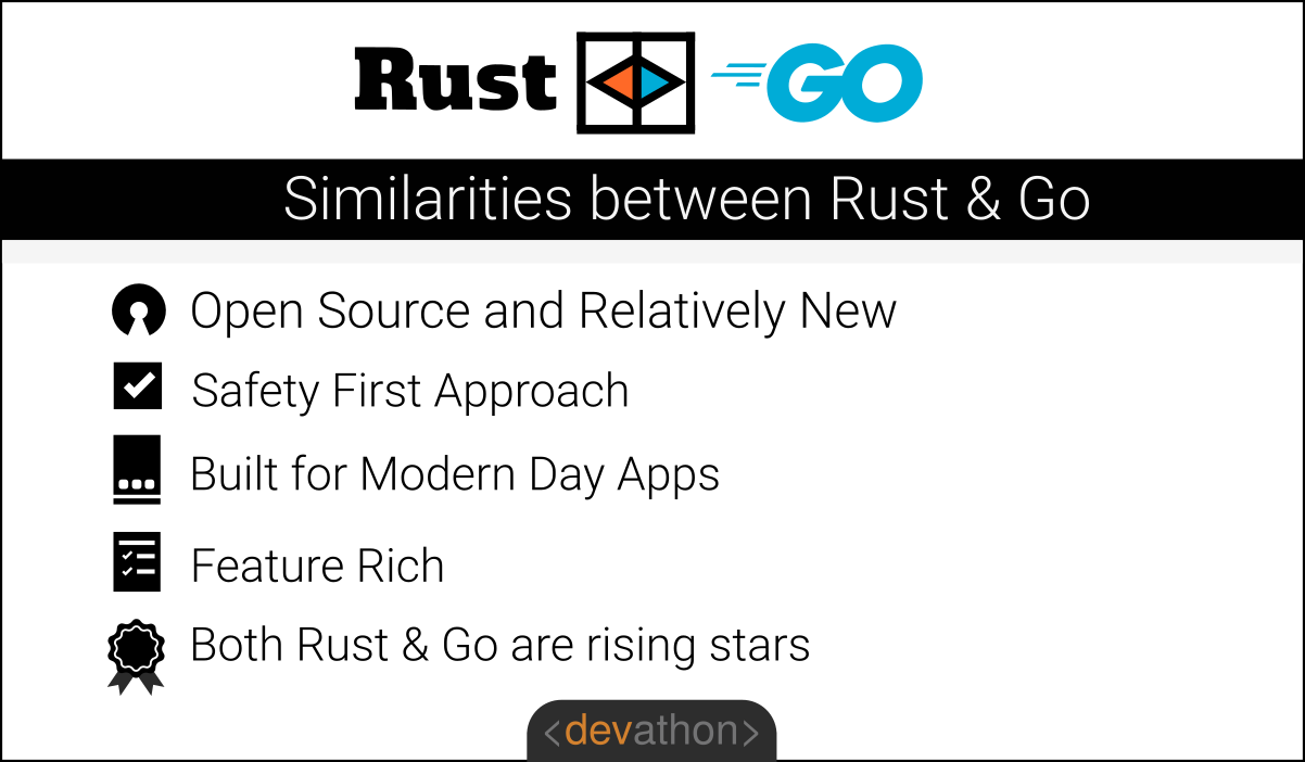 rust-vs-go-similarities