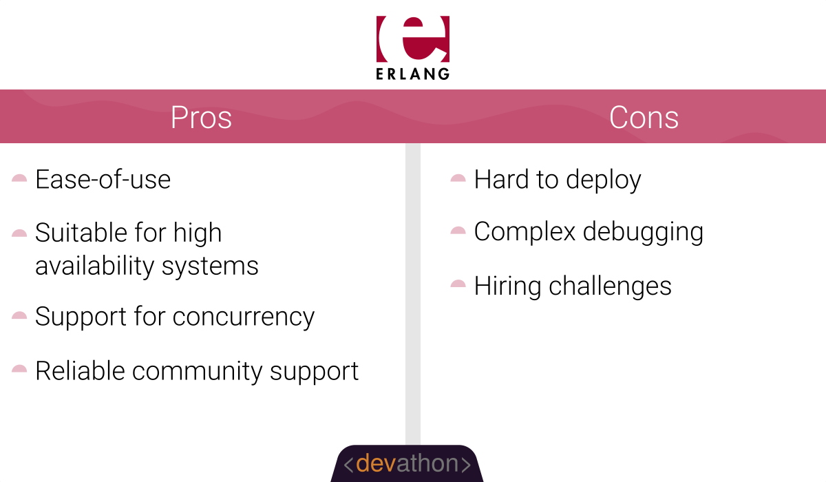 Erlang-pros-and-cons