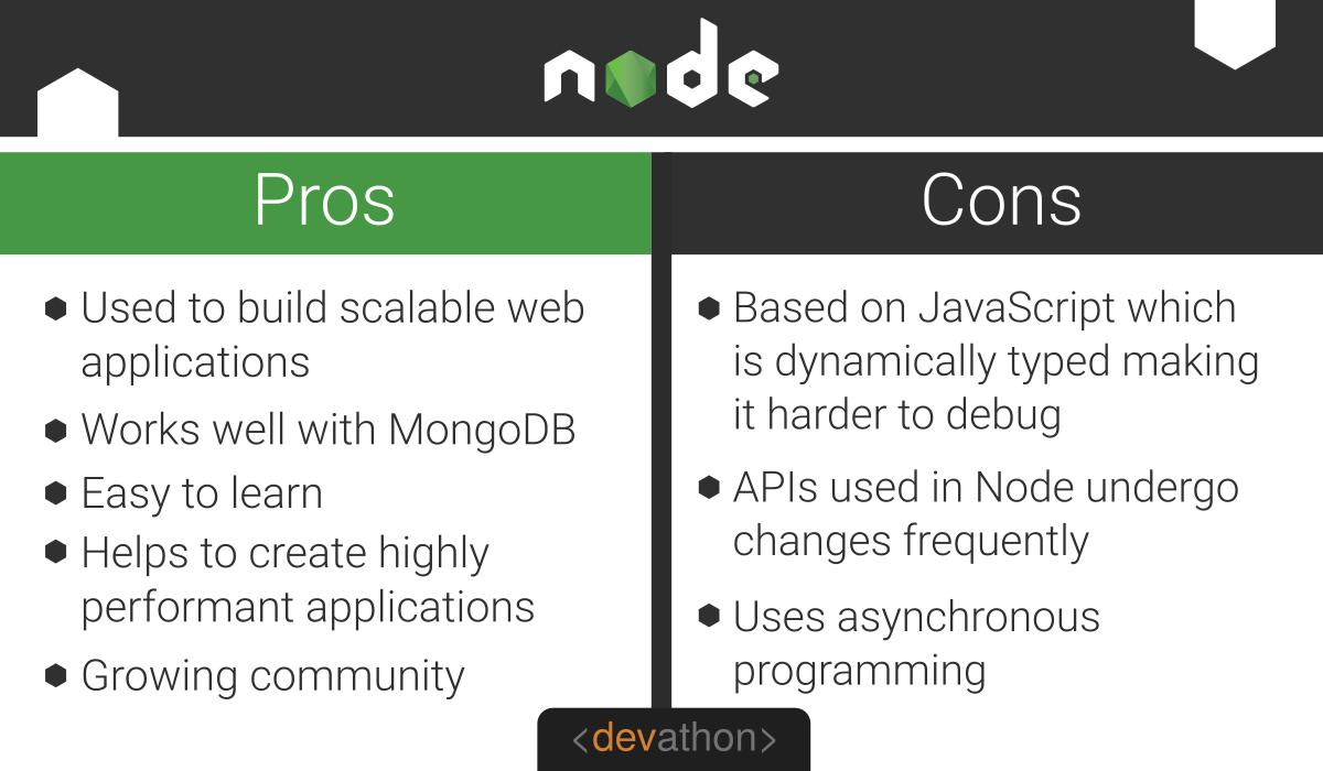 node-pros-cons