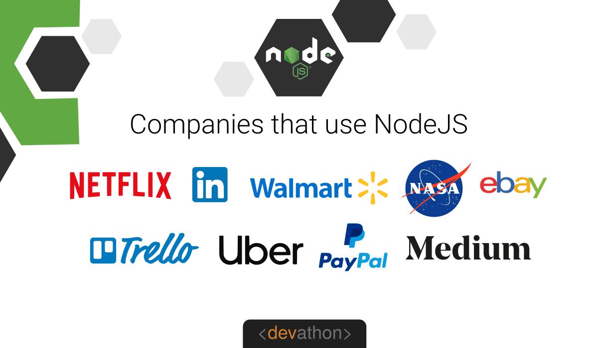 nodejs-companies
