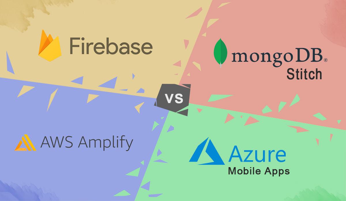 Firebase-vs-Mongo-vs-AWS-vs-Azure-title