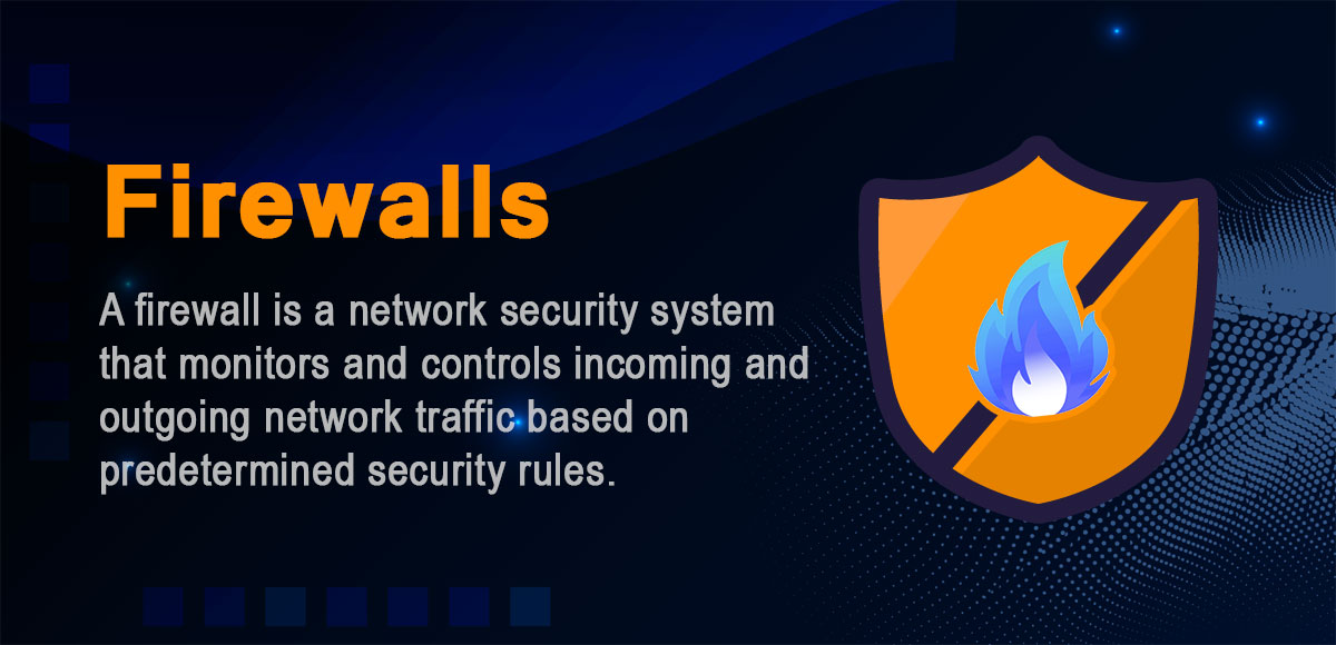 Basic Security Practices and Features A Startup Software Product Should Have