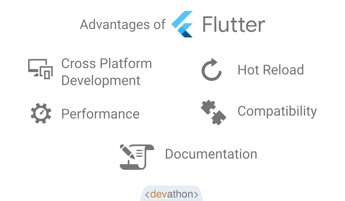 flutter-advantages