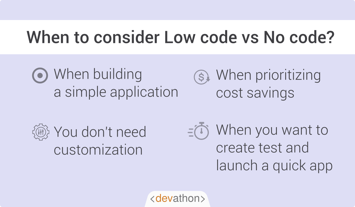 when-to-consider-low-code-vs-no-code