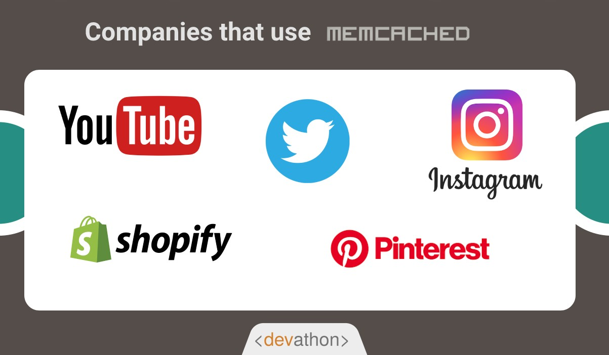 companies-memcached