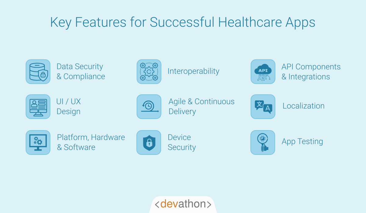features-of-succussful-healthcare-app