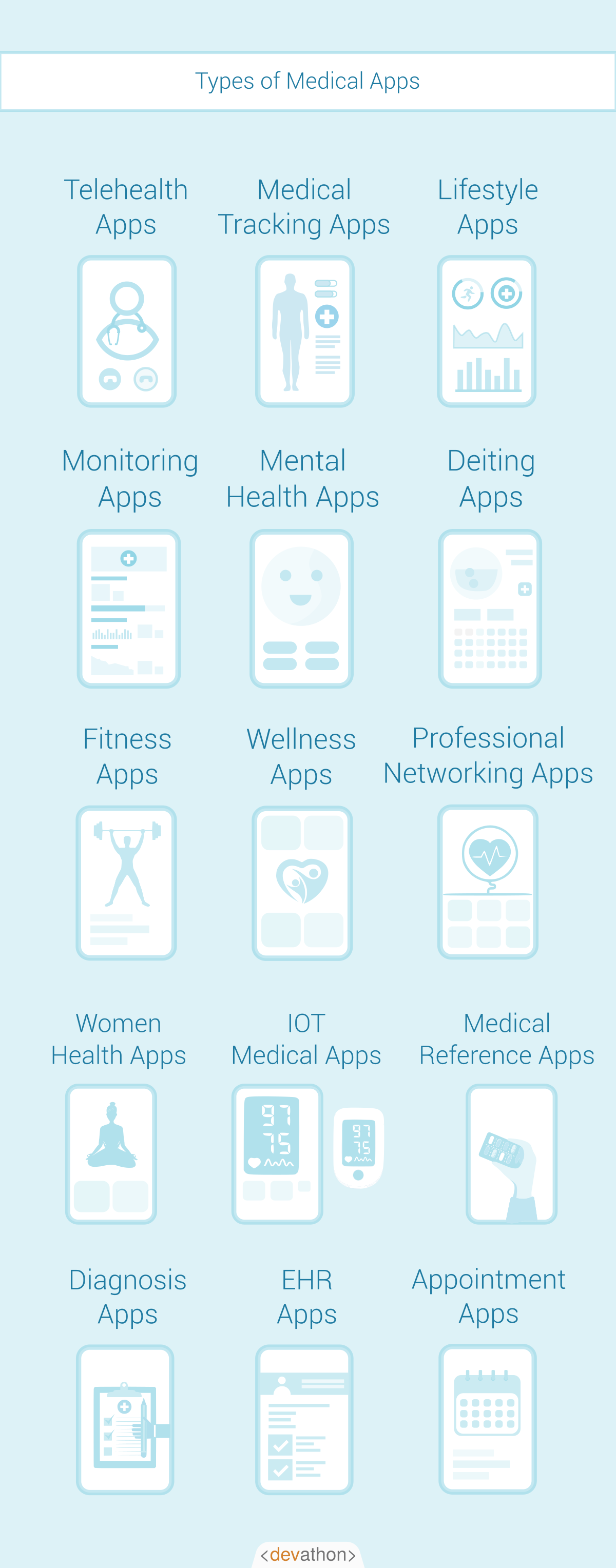types-of-health-care-app-mobile