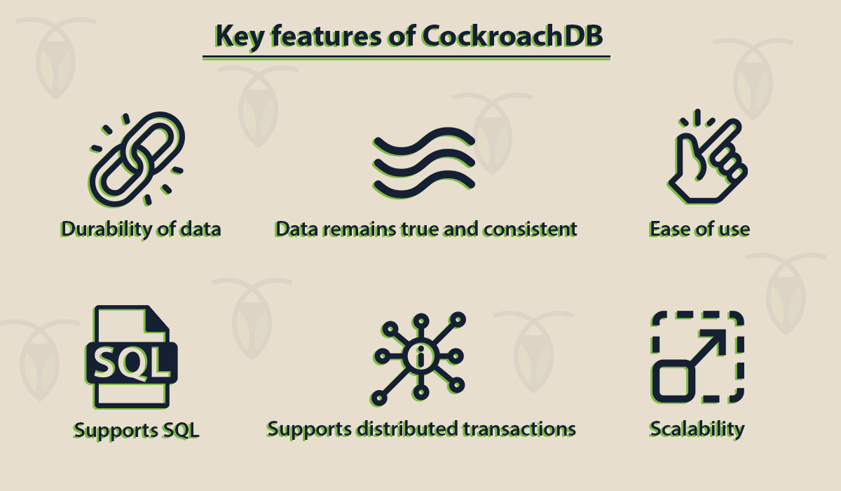 Key-features-of-CockroachDB