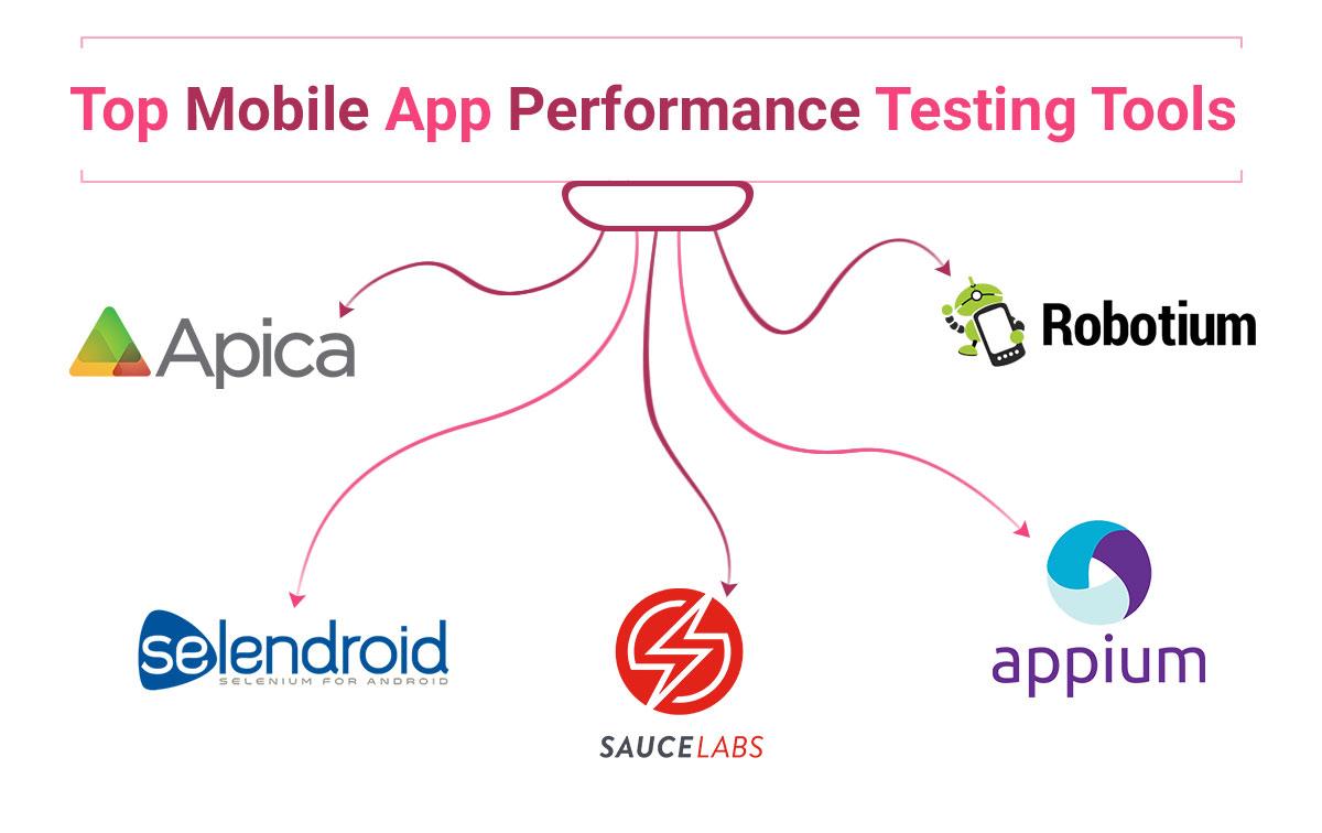 mobile-app-performance-testing-tools