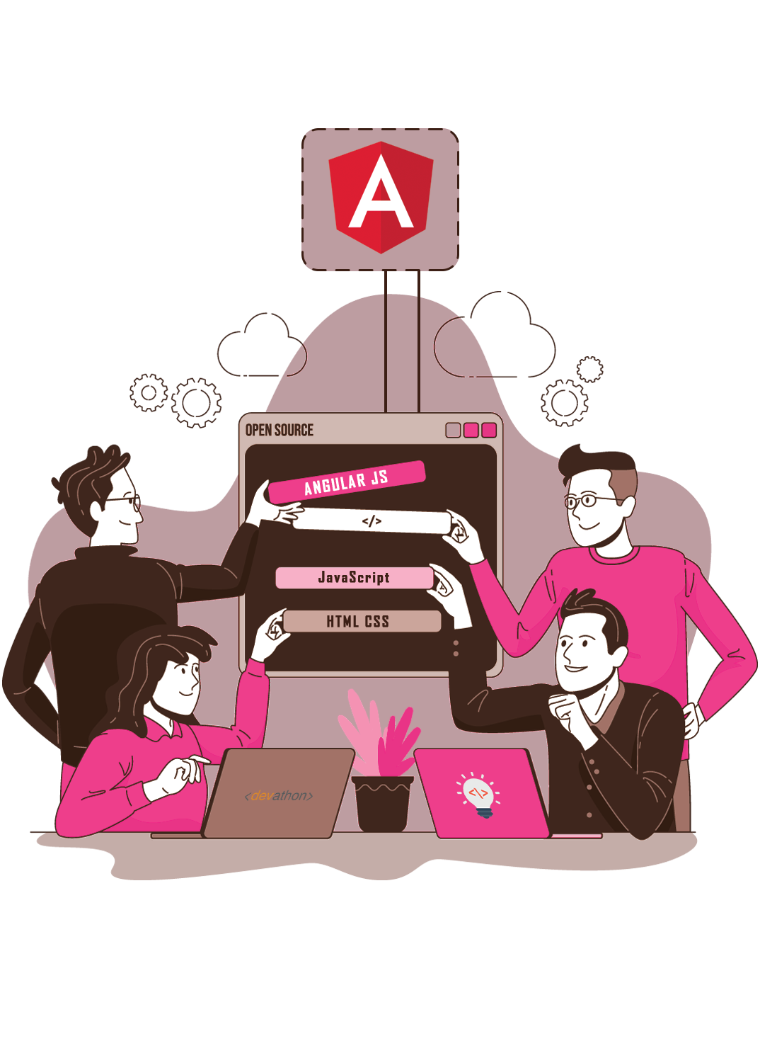 Hire dedicated AngularJS developer in India